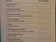Potenzialanalyse 2015-29
